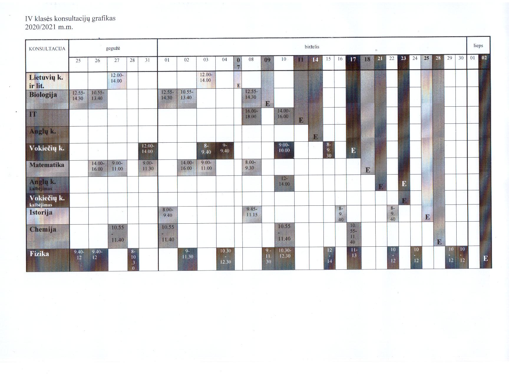IV klasės konsultacijų grafikas